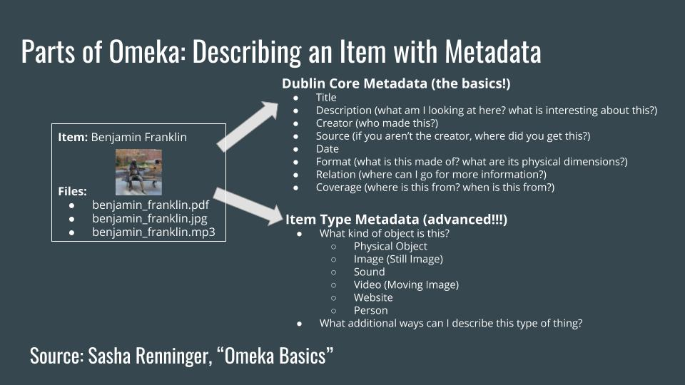 Parts of Omeka: Describing an Item with Metadata